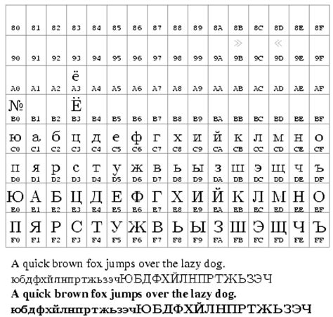 Xfig and non-ASCII characters