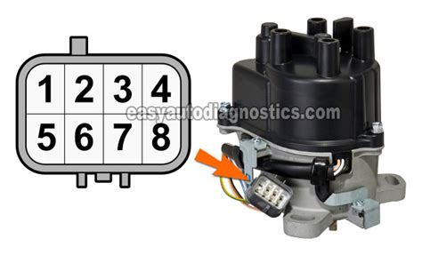 Part 1 -How To Test The Ignition Control Module (1999-2001